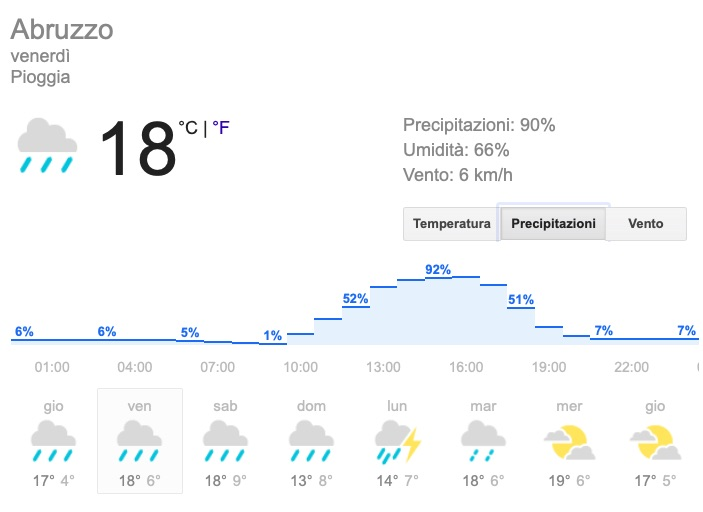 Meteo Abruzzo precipitazioni previsioni del tempo venerdì 24 maggio 2019 - meteoweek.com
