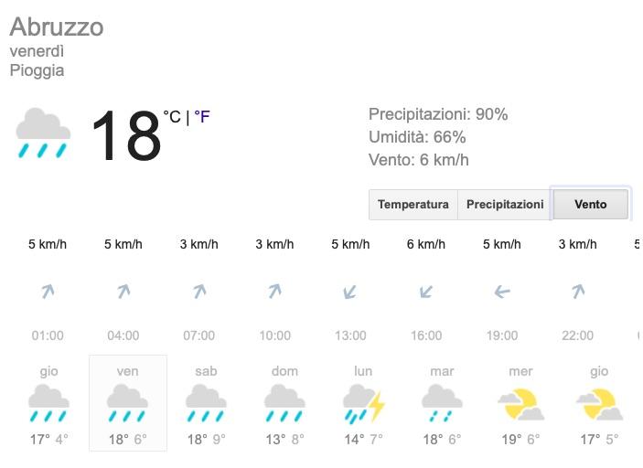 Meteo Abruzzo venti previsioni del tempo venerdì 24 maggio 2019 - meteoweek.com