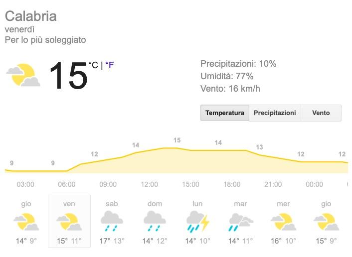 Meteo Calabria tempertaure previsioni del tempo venerdì 24 maggi 2019 - meteoweek.com