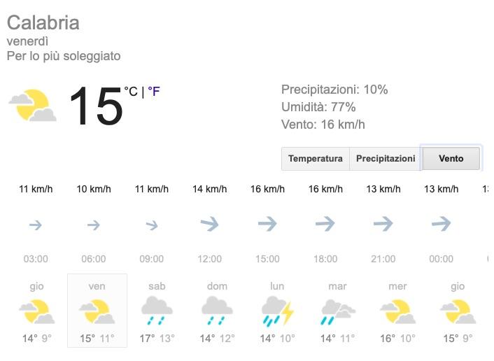Meteo Calabria venti previsioni del tempo venerdì 24 maggio 2019 - meteoweek.com