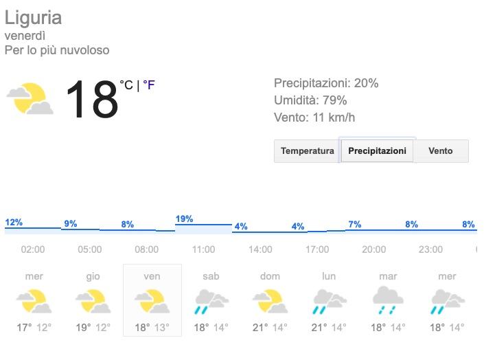 Meteo Liguria precipitazioni venerdì 24 maggio 2019 - meteoweek.com