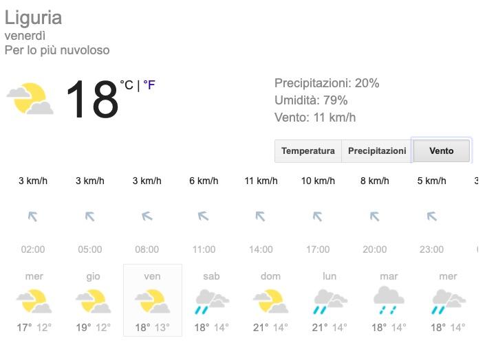 Meteo Liguria venti venerdì 24 maggio 2019 - meteoweek.com