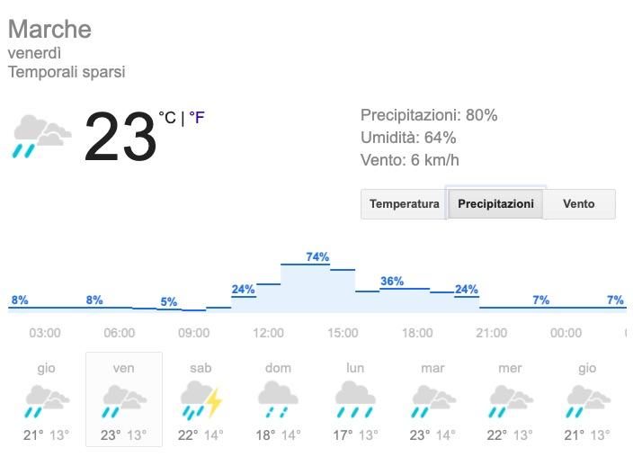 Meteo Marche precipitazioni previsioni del tempo venerdì 24 maggio 2019 - meteoweek.com
