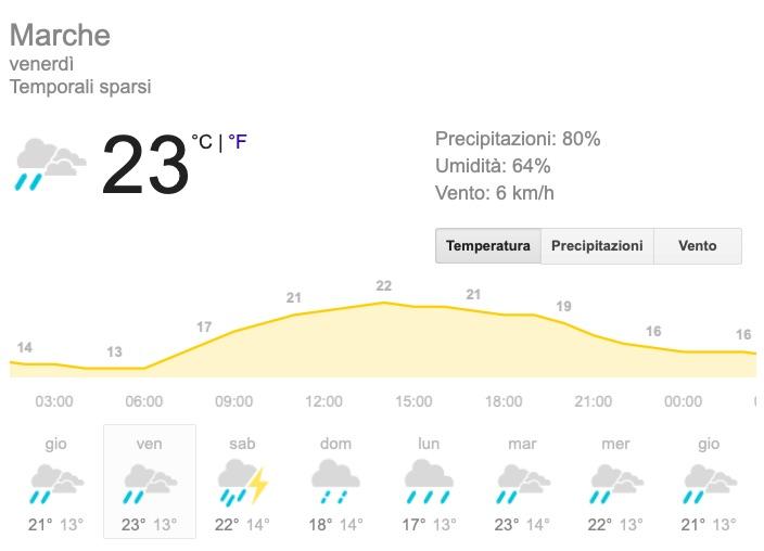 Meteo Marche temperature previsioni del tempo venerdì 24 maggio 2019 - meteoweek.com