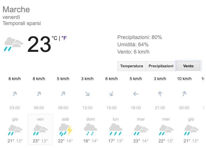 Meteo Marche venti previsioni del tempo venerdì 24 maggio 2019 - meteoweek.com