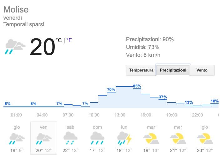 Meteo Molise precipitazioni previsioni del tempo venerdì 24 maggio 2019 - meteoweek.com