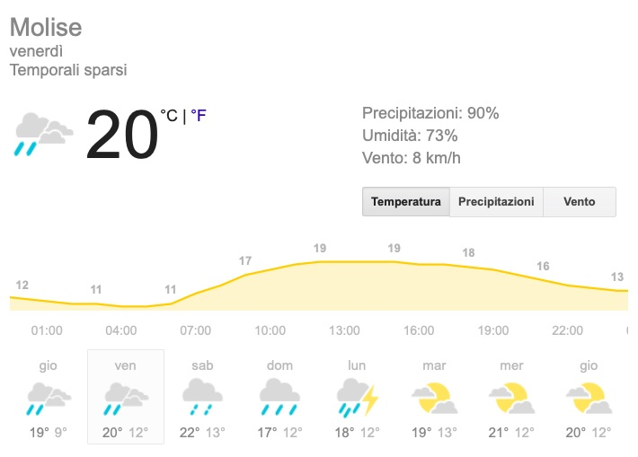 Meteo Molise temperature previsioni del tempo venerdì 24 maggio 2019 - meteoweek.com
