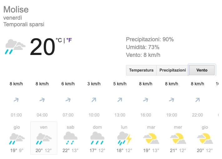 Meteo Molise venti previsioni del tempo venerdì 24 maggio 2019 - meteoweek.com