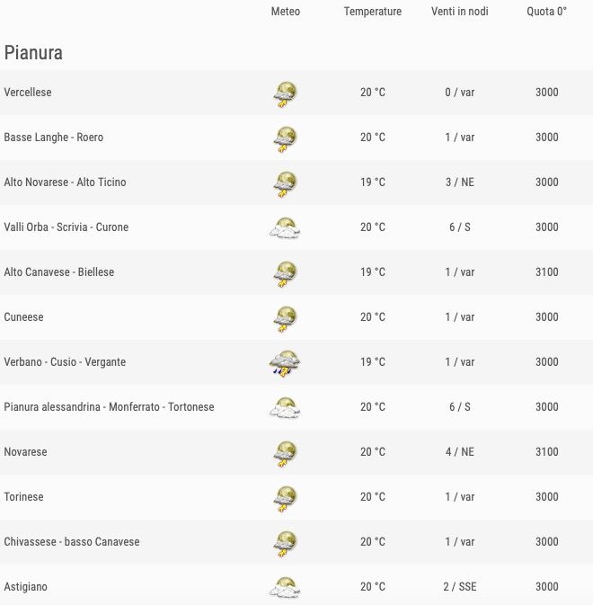 Meteo Piemonte venerdì 24 maggio 2019 comuni pianura ore 18 - meteoweek.com