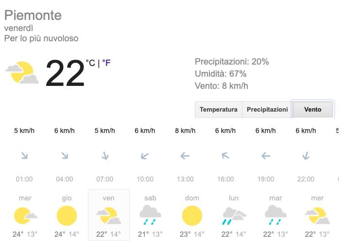Meteo Piemonte venti venerdì 24 maggio 2019 - meteoweek.com