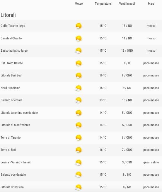 Meteo Puglia elenco comuni zone litorali ore 06 - meteoweek.com
