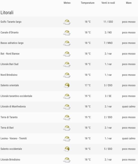 Puglia elenco comuni zone litorali ore 18 - meteoweek.com