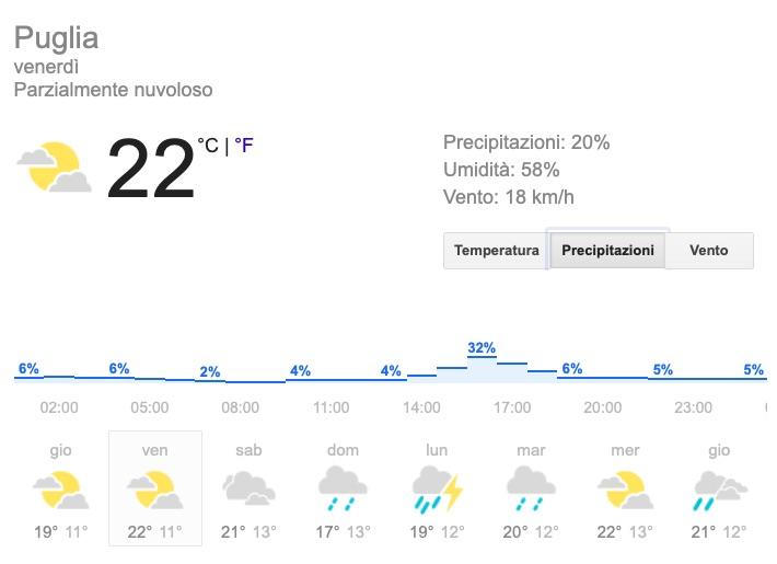 Meteo Puglia precipitazioni previsioni del tempo venerdì 24 maggio 2019 - meteoweek.com
