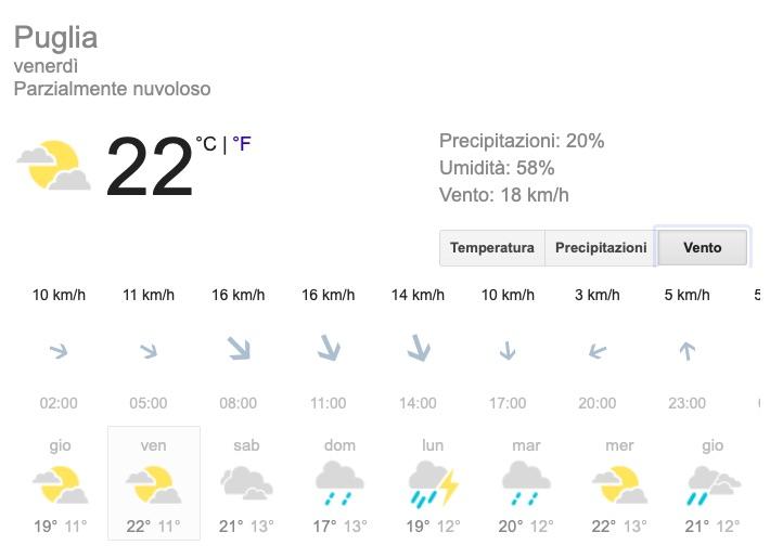 Meteo Puglia venti previsioni del tempo venerdì 24 maggio 2019 - meteoweek.com