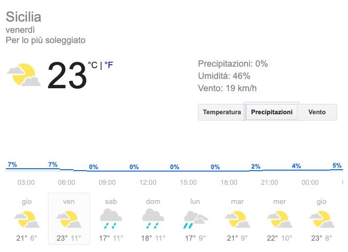 Meteo Sicilia precipitazioni previsioni del tempo venerdì 24 maggio 2019 - meteoweek.com