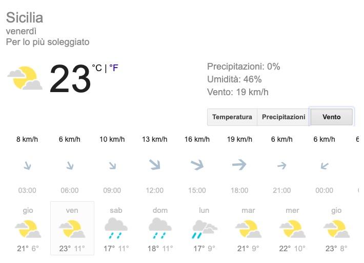 Meteo Sicilia venti previsioni del tempo venerdì 24 maggio 2019 - meteoweek.com