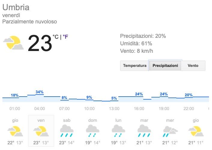 Meteo Umbria precipitazioni previsioni del tempo venerdì 24 maggio 2019 - meteoweek.com