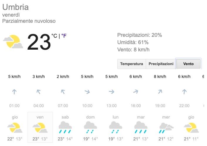 Meteo Umbria venti previsioni del tempo venerdì 24 maggio 2019 - meteoweek.com