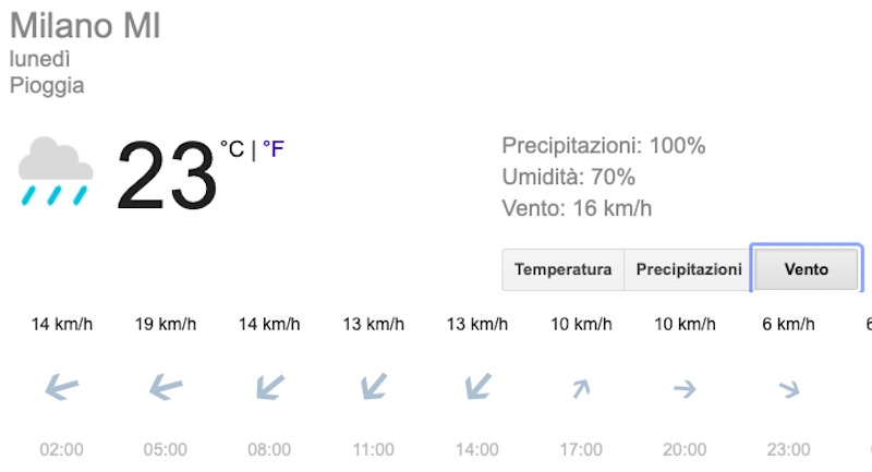 Meteo Milano domani previsioni del tempo di lunedì 15 luglio - meteoweek.com