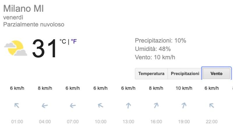Meteo Milano previsioni del tempo di domani venerdì 12 luglio 2019 - meteoweek.com