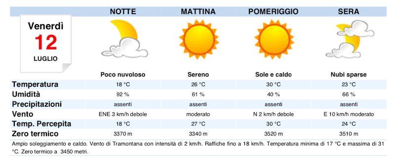 Meteo Milano previsioni del tempo di domani venerdì 12 luglio - meteoweek.com