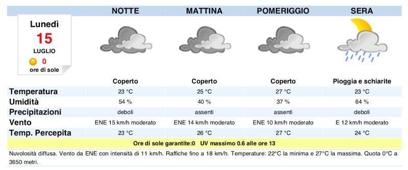 Meteo Napoli domani previsioni del tempo di lunedì 15 luglio 2019 - meteoweek.com
