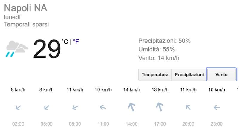 Meteo Napoli domani previsioni del tempo di lunedì 15 luglio - meteoweek.com