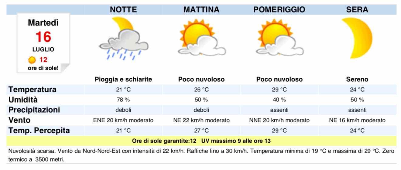 Meteo Napoli domani previsioni del tempo di martedì 16 luglio 2019 - meteoweek.com