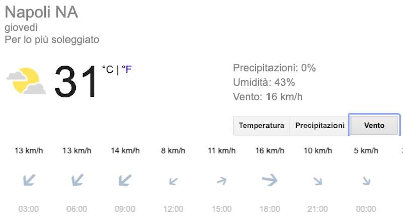 Meteo Napoli previsioni del tempo domani giovedì 11 luglio 2019 - meteoweek.com