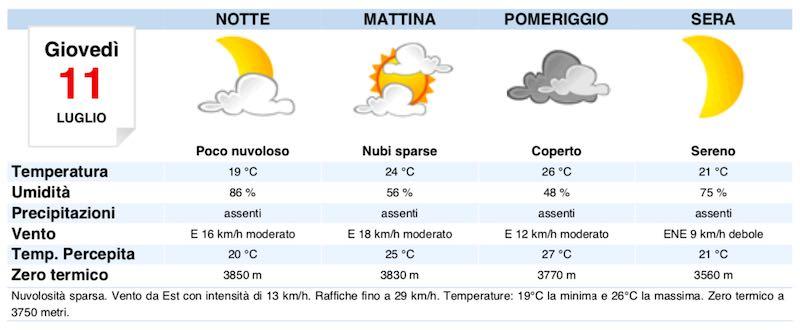 Meteo Napoli previsioni del tempo domani giovedì 11 luglio - meteoweek.com