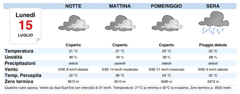 Meteo Roma domani previsioni del tempo di lunedì 15 luglio 2019 - meteoweek.com