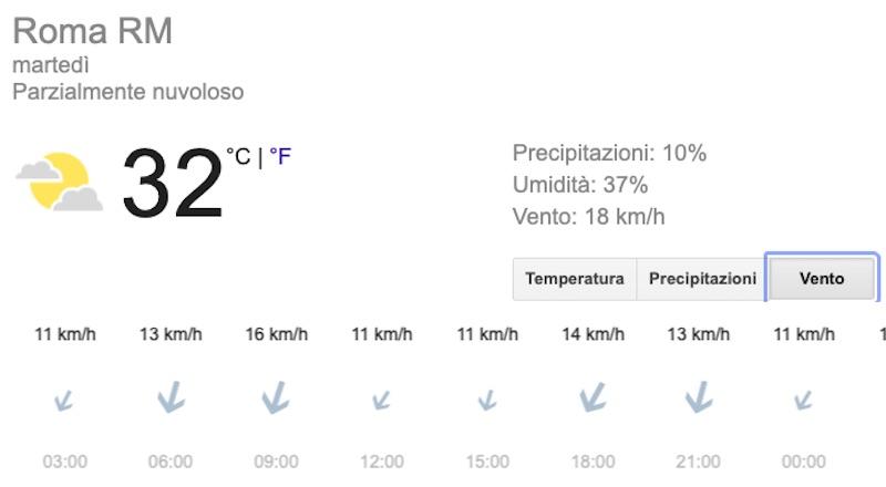 Meteo Roma domani previsioni del tempo martedì 16 luglio 2019 - meteoweek.com