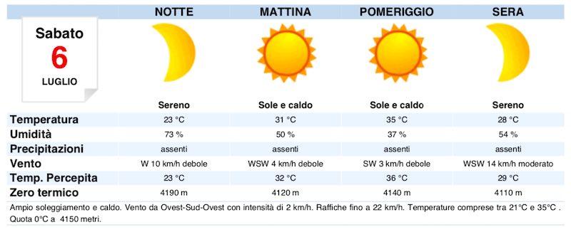 Meteo previsioni del tempo Milano domani sabato 6 luglio 2019 - meteoweek.com
