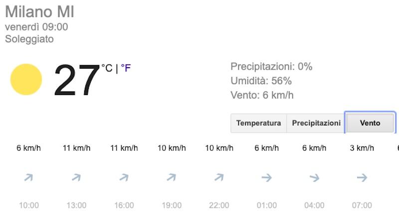 Meteo previsioni del tempo Milano domani sabato 6 luglio - meteoweek.com