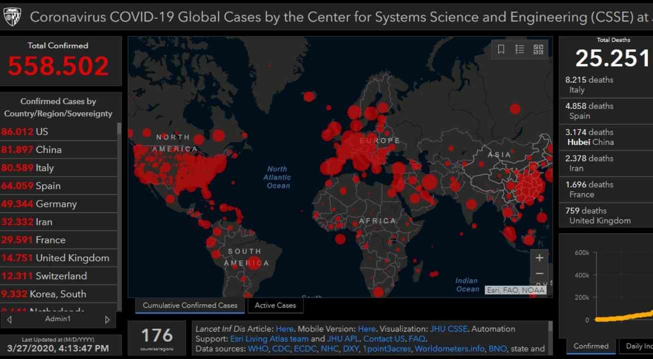 grafico morti coronavirus