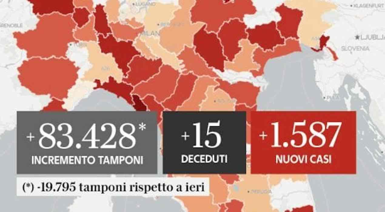 Coronavirus Italia, il bollettino di oggi 20 settembre