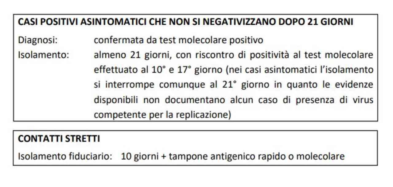 Coronavirus, quarantena ridotta a 10 giorni con un solo tampone negativo