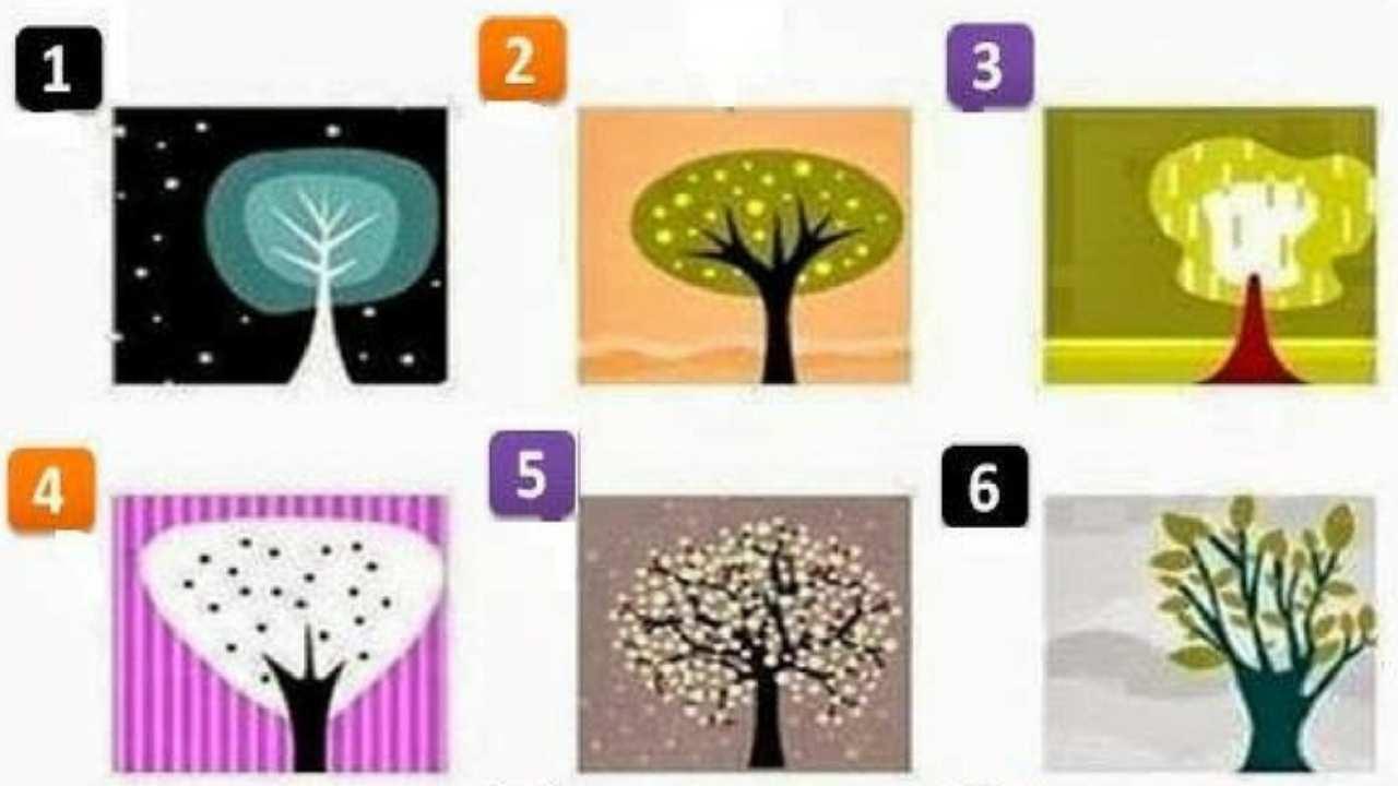 test albero personalità