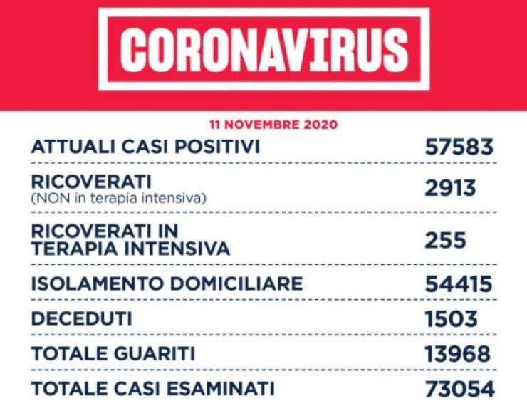 """Assessore D'Amato: """"Se i contagi non scendono, Lazio in zona rossa"""" - www.meteoweek.com"""