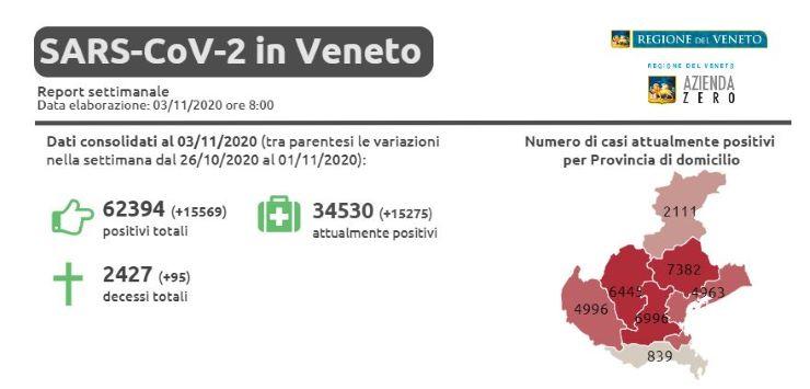 """Il Veneto resta zona gialla, Zaia: """"Uno stimolo a lavorare ancora di più"""" - www.meteoweek.com"""